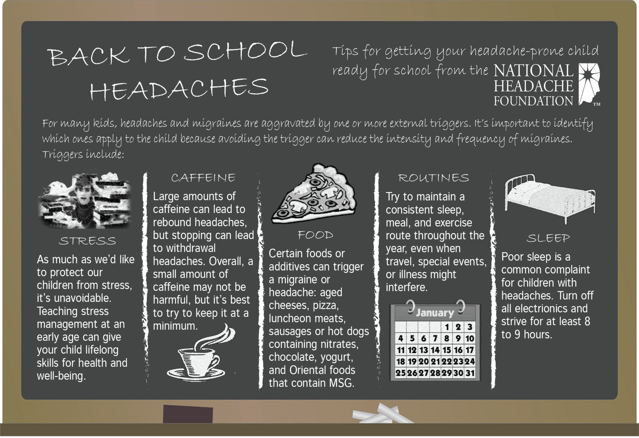 For many kids, headaches and migraines are aggravated by one or more external triggers. It's important to ...