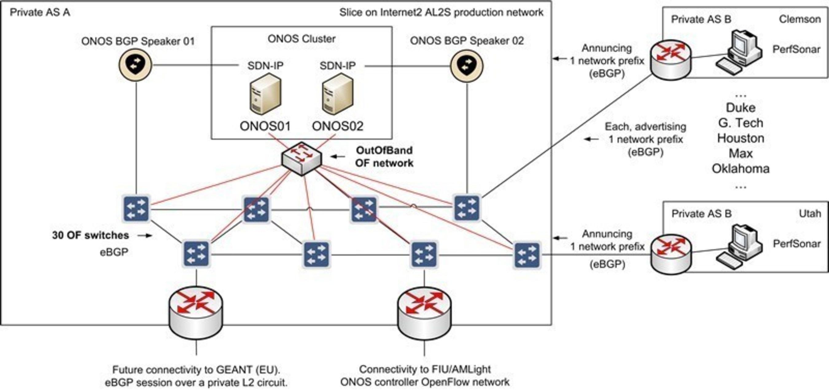 onlab-info