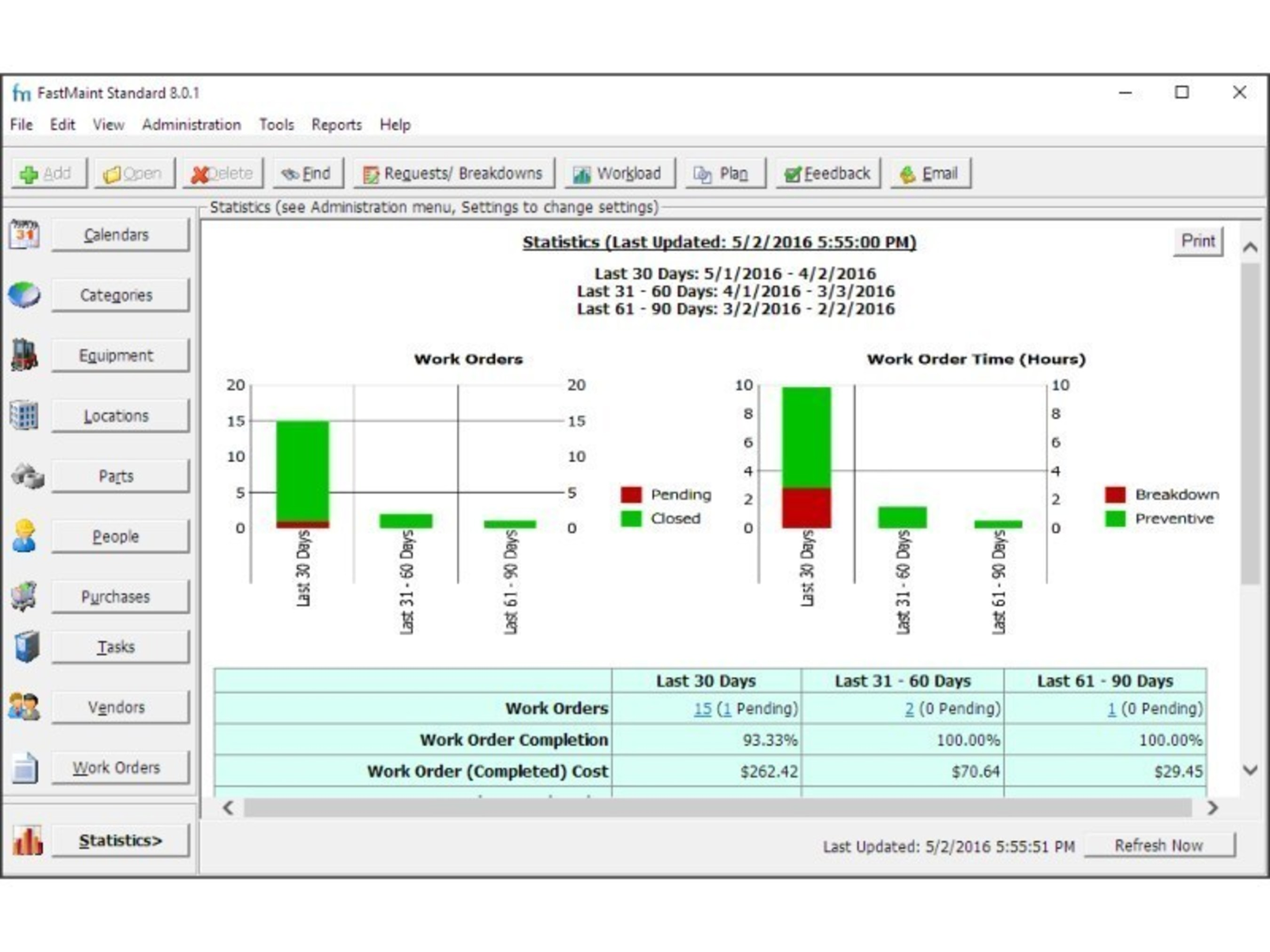 SMGlobal's FastMaint CMMS Software for Industrial Equipment