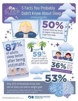 Princess Cruises' sleep survey infographic.