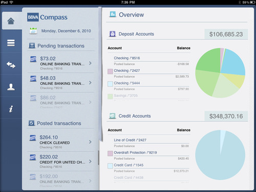 BBVA Compass Launches Native iPad Application