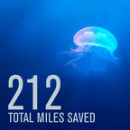 Mother Dirt, the First Developers of Live Probiotic Skincare, Cleans 212 miles of the Ocean with Earth Day Initiative
