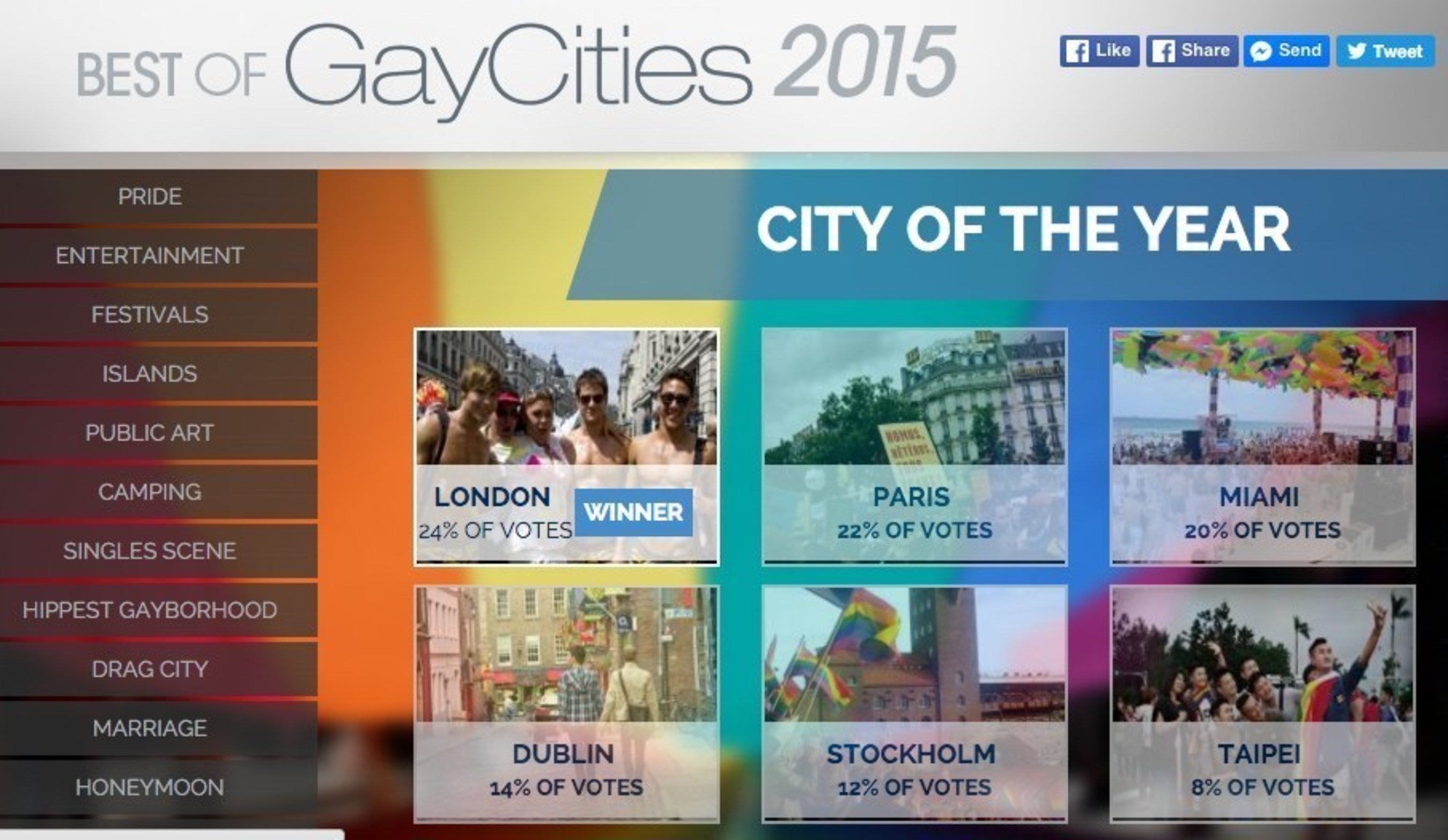 GayCities Members Pick Their Favorite Destinations, From London To Mykonos