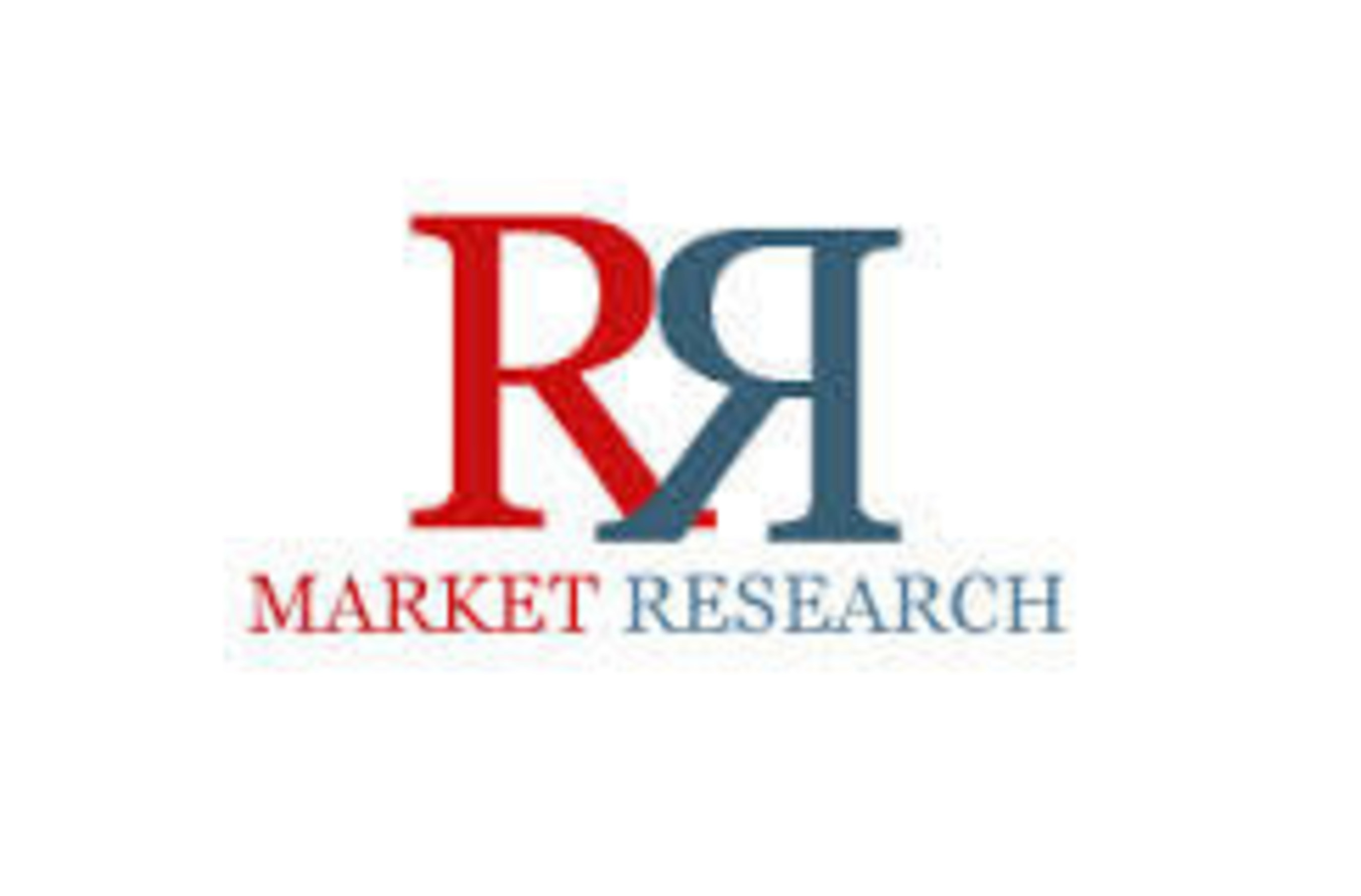 Cloud Managed Services Market Growing at 15.5% CAGR to 2020