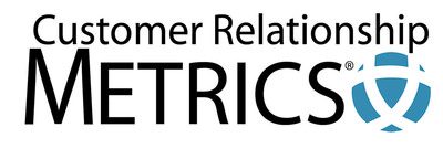 Customer Relationship Metrics, L.C., headquartered in Sterling, Virginia, is an applied business intelligence services firm specializing in Service, Sales, and Metrics Optimization. CRM specializes in Customer Experience Analytics, Speech Analytics, and Operational Analytics to improve Employee and Organization Performance. Customer Relationship Metrics was founded in 1993 and is a certified woman-owned business. Its President, Dr. Jodie Monger, has invented numerous analytic techniques that are utilized by some of the World's leading brands. For more information visit www.metrics.net. (PRNewsFoto/Customer Relationship Metrics, L.C.)