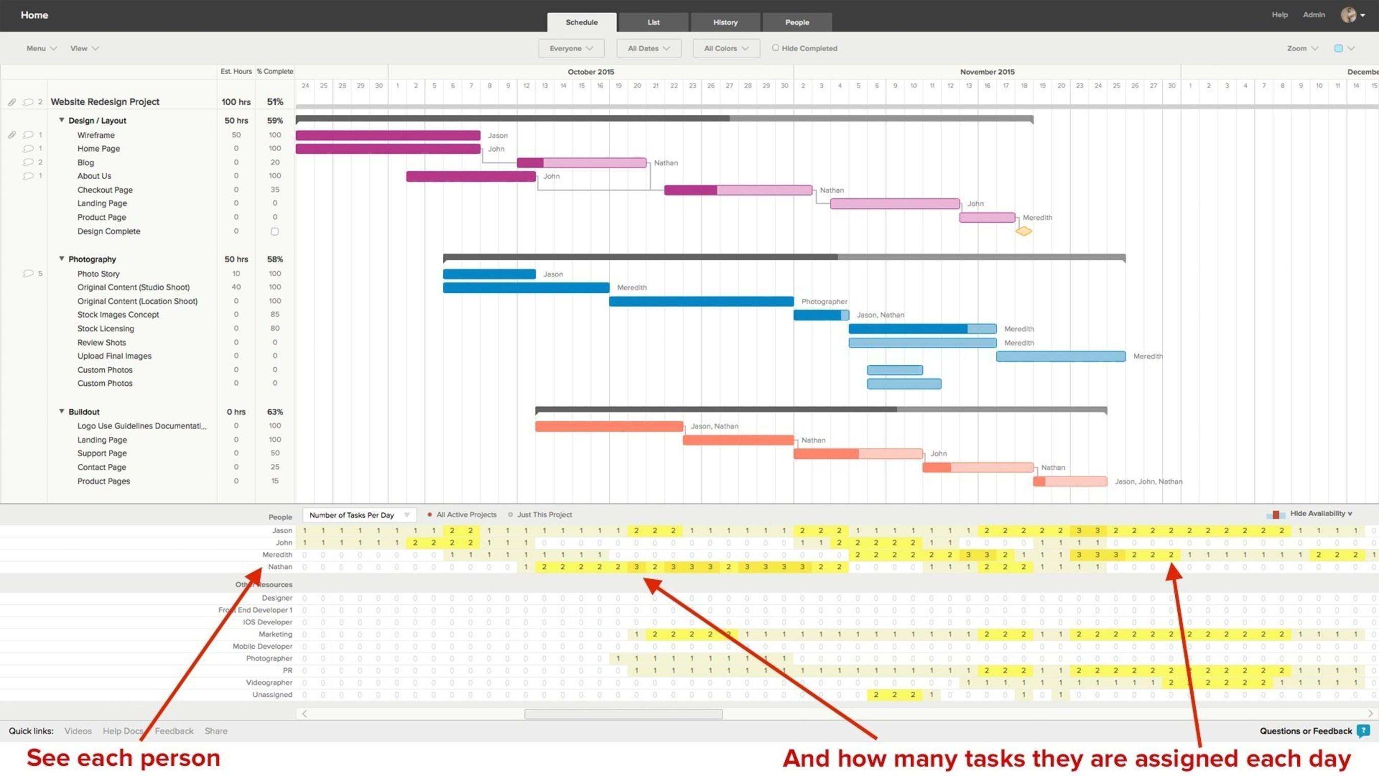 TeamGantt Makes Team Tracking Easy