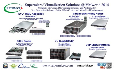 Supermicro® Certified Compute, Storage and Networking Solutions @ VMworld 2014 (PRNewsFoto/Super Micro Computer, Inc.)
