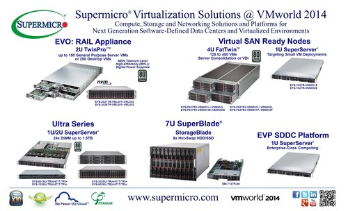 Supermicro® Certified Compute, Storage and Networking Solutions @ VMworld 2014 (PRNewsFoto/Super Micro ...