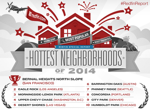 Redfin Names the Real Estate Neighborhoods to Watch in 2014. (PRNewsFoto/Redfin) (PRNewsFoto/REDFIN)