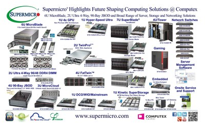 Supermicro(R) Highlights New MicroBlade, 2U 4-Way, 4U 90-Bay JBOD at Computex 2015