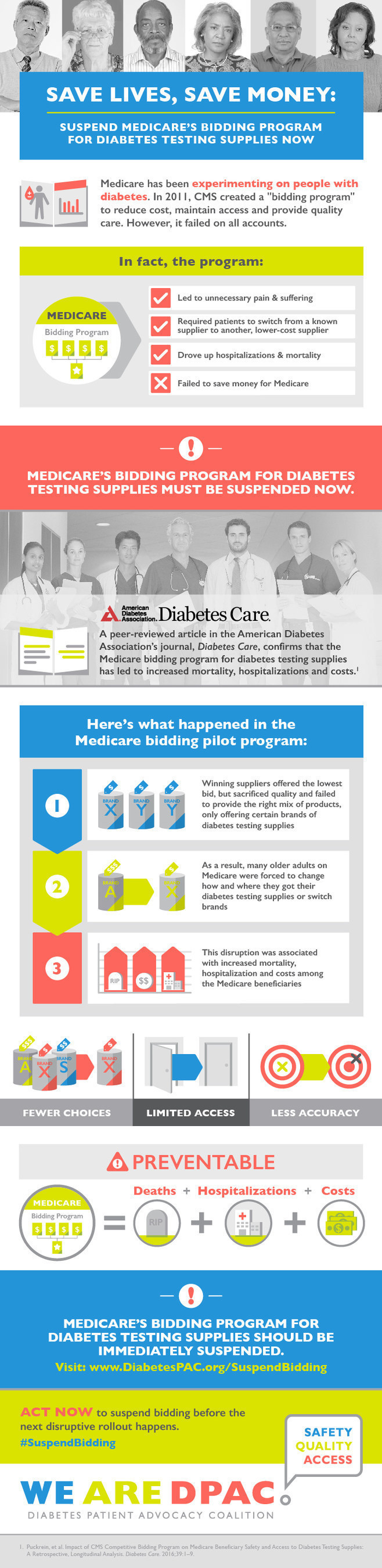 DPAC Infographic