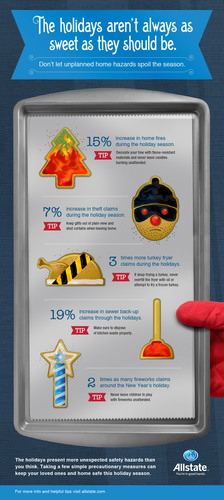 Infographic: The holidays aren't always as sweet as they should be. (PRNewsFoto/Allstate) (PRNewsFoto/ALLSTATE)