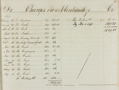 Page from the account book used in the first American trading house in China, in its first year of operation (1804)