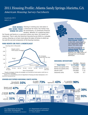 Homeowners in the Atlanta-Sandy Springs-Marietta, Ga., metro area paid a median of $149,000 for their homes, according to a 2011 American Housing Survey profile released today. The median purchase price of homes constructed in the past four years was higher at $254,000. Statistics come from the American Housing Survey, which is sponsored by the Department of Housing and Urban Development (HUD) and conducted by the U.S. Census Bureau. www.census.gov.  (PRNewsFoto/U.S. Census Bureau)