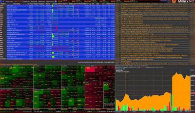 Money.Net Platform Main View