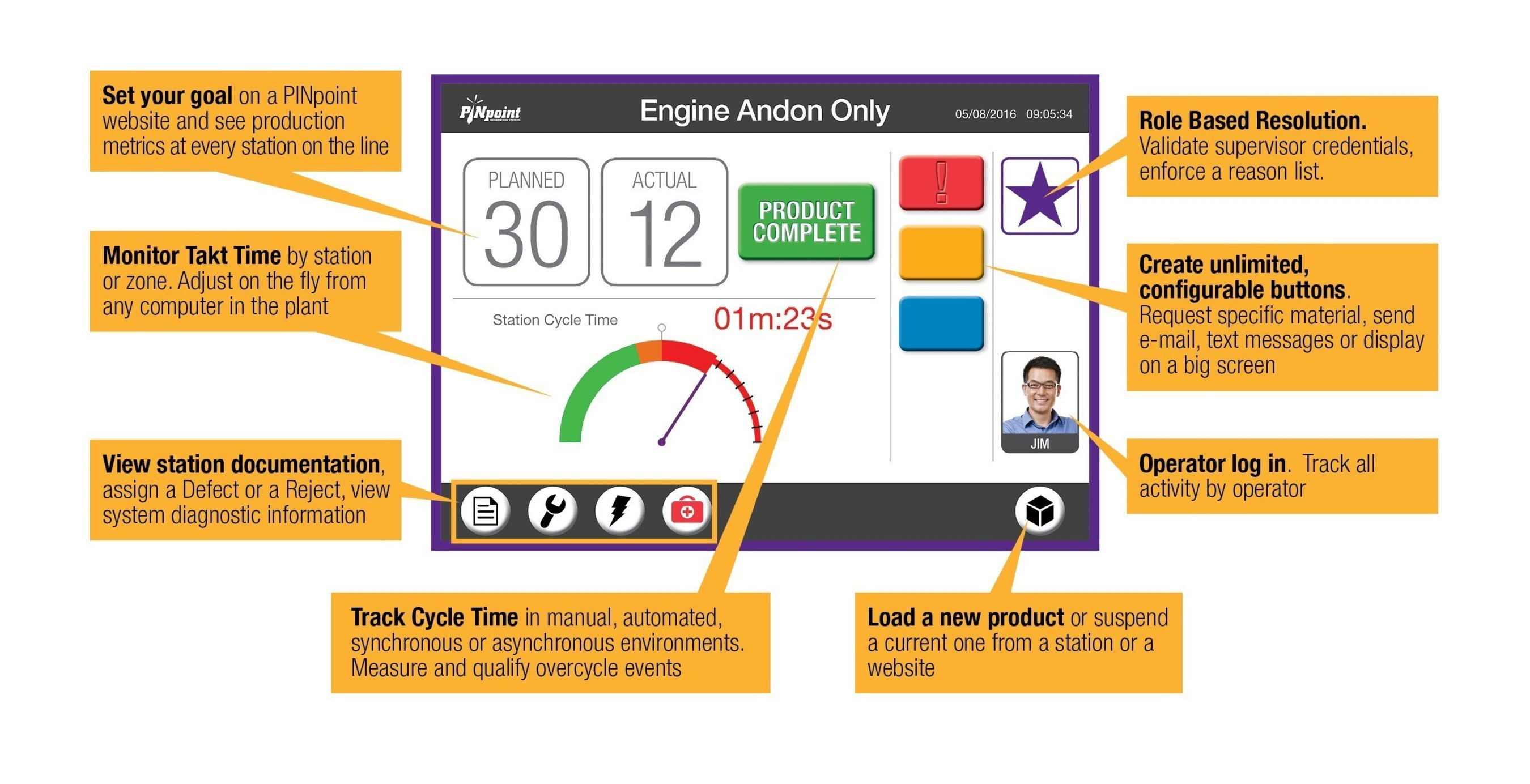 Figure 1. Andon 3D station operator SmartScreen user interface example. PINpoint Andon 3D | Manufacturing Execution System (MES)