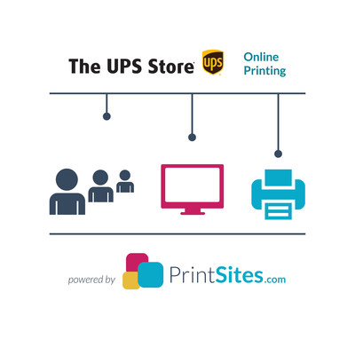 Over 4,400 The UPS Store locations put customer convenience first with new online print platform powered by PrintSites