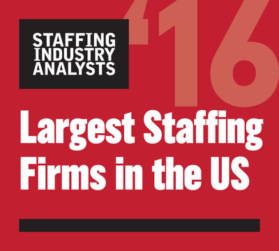 Cross Country Healthcare has been named as one of the Staffing Industry Analysts (SIA) 2016 Largest Staffing Firms in the United States.