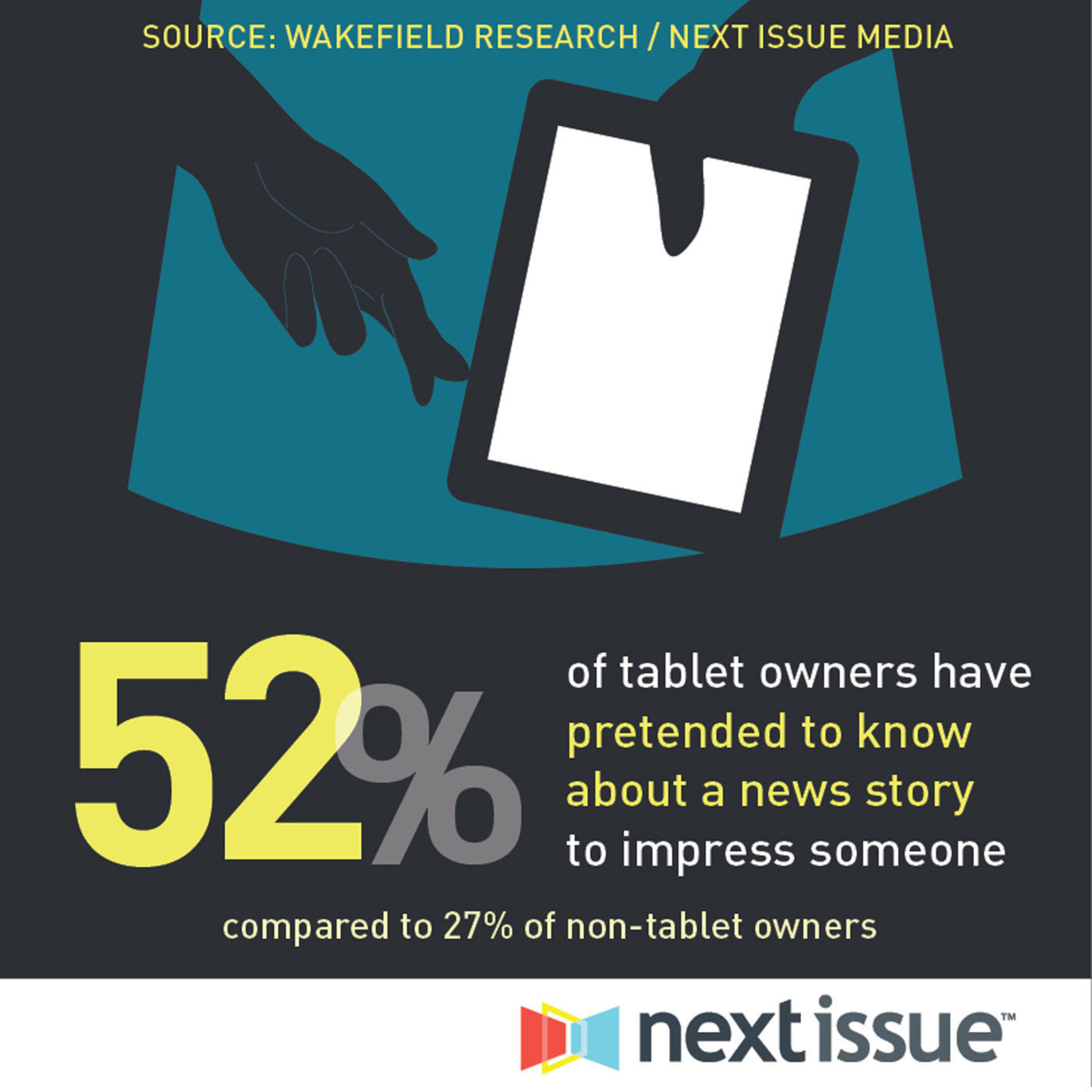 National survey finds Americans say tablets make them smarter
