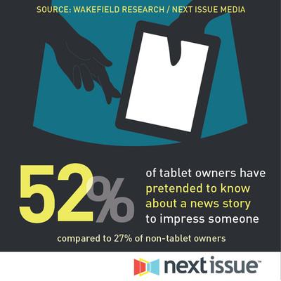 Next Issue Wakefield Survey.  (PRNewsFoto/Next Issue Media)