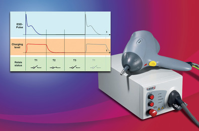 Teseq Offers New ESD Simulator with Built-in Discharge Relay