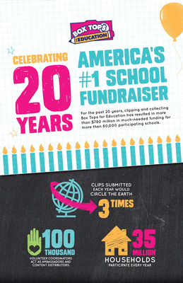 General Mills is celebrating the 20th birthday of its iconic Box Tops for Education(TM) program, which has provided schools in the U.S. with more than $780 million in funding over the last two decades.