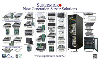 Supermicro(R) Launches X9 New Generation Server Solutions - www.supermicro.com/X9.  (PRNewsFoto/Super Micro Computer, Inc.)