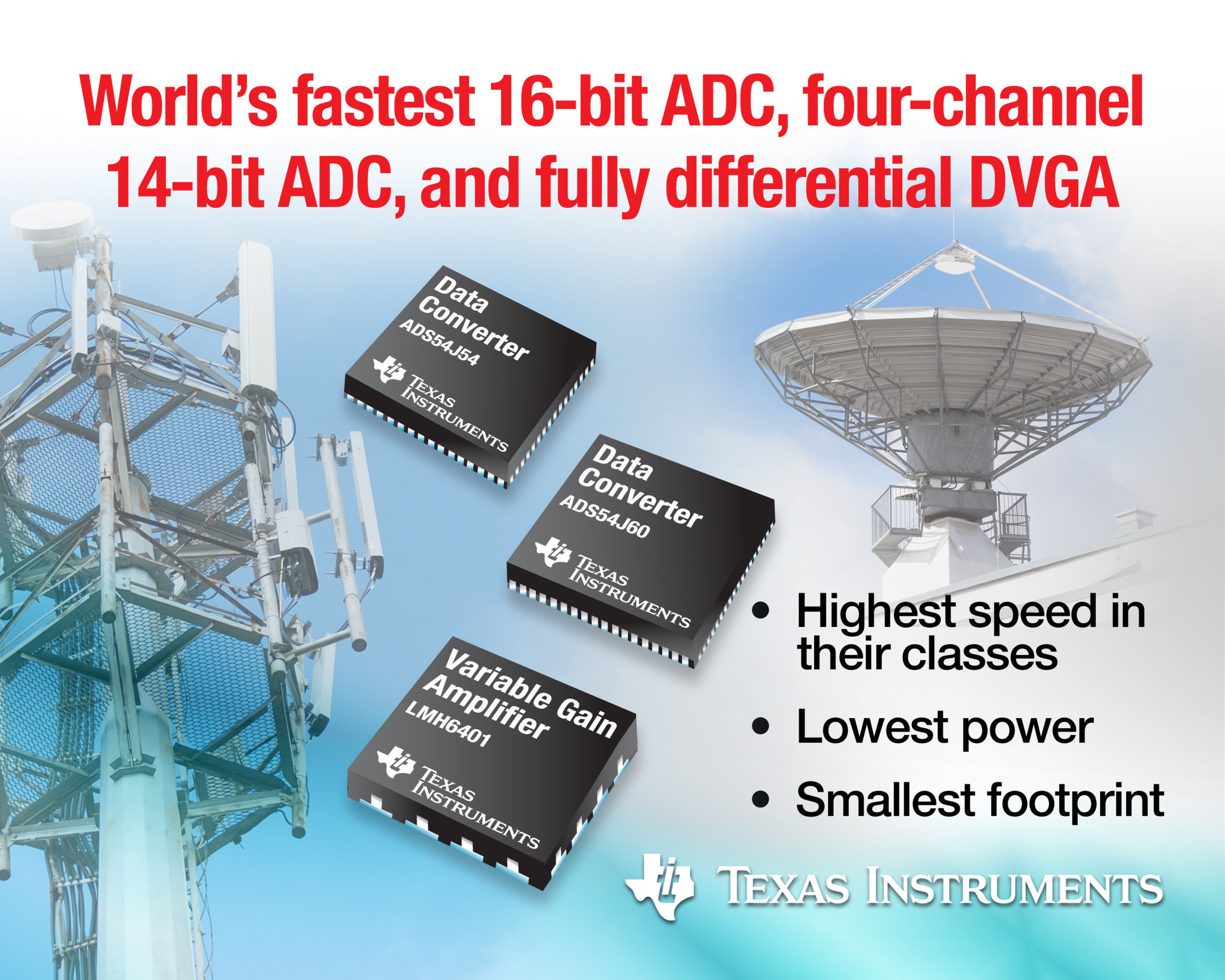 TI introduces world's fastest 16-bit ADC, four-channel 14
