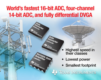 TI introduces world's fastest 16-bit ADC, four-channel 14-bit ADC, and digital variable gain amplifier, delivering highest performance for wideband equipment