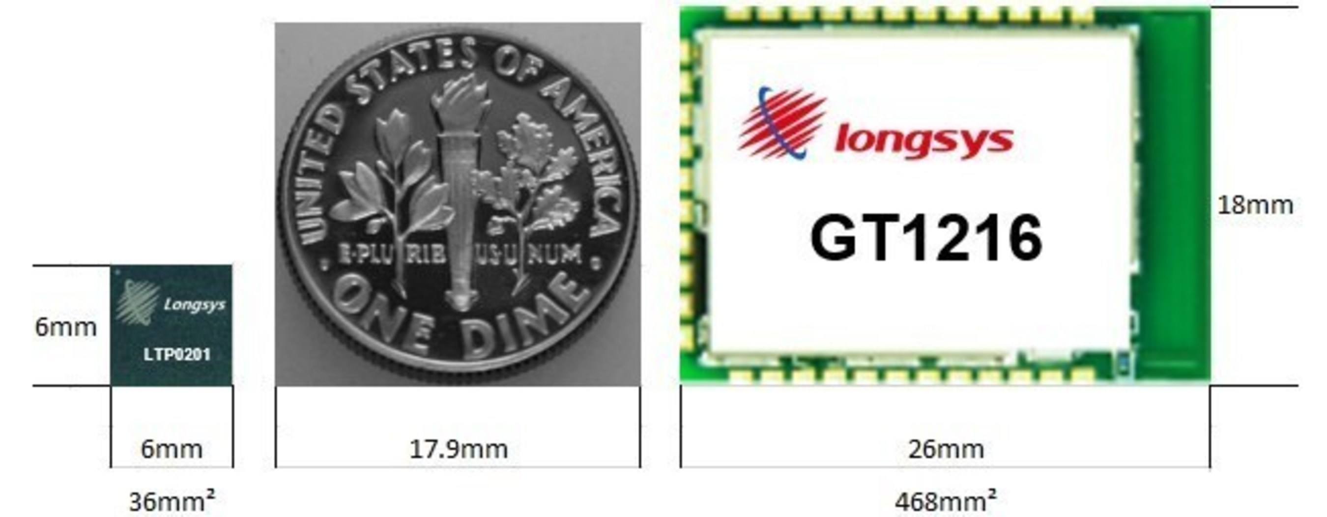 6mm x 6mm, Longsys Technology launches the world's smallest IoT WiFi