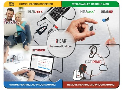 The iHEAR online hearing solutions platform.