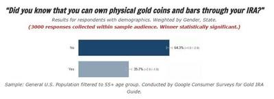 Survey results screenshot