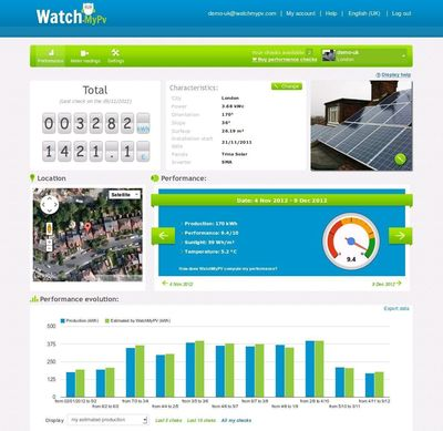 Screenshot of the user web portal WatchMyPV, the first tool enabling solar energy producers to themselves keep an eye on the performance of their panels