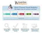 Guardian Analytics® and The Norman Group Partner to Speed Implementation of Omni-Channel Fraud Prevention to Large Financial Institutions