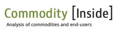 Commodity Inside Logo