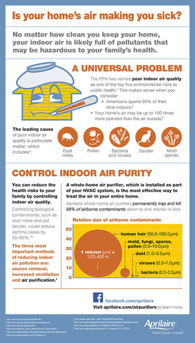 No matter how clean you keep your home, your indoor air is likely full of pollutants that may be hazardous to your family's health. You can reduce the health risks to your family by controlling indoor air quality. Controlling biological contaminants, such as dust mites and pet dander, could reduce asthma cases by 55-60%. (PRNewsFoto/Aprilaire)