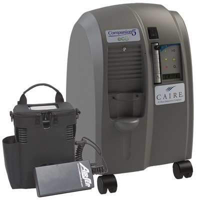 The CAIRE Cash Flow Management Program offers a complete oxygen setup including an AirSep FreeStyle portable oxygen concentrator with an additional external battery, and the CAIRE Companion 5 stationary oxygen concentrator, with or without oxygen monitoring. Both come with a 3-year warranty including sieve beds.