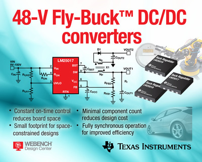 Industry's first 48-V constant on-time synchronous step-down converter integrates MOSFETs and features COT control architecture to reduce size and cost of single- and multi-output power supplies for automotive and industrial applications.  (PRNewsFoto/Texas Instruments Incorporated)