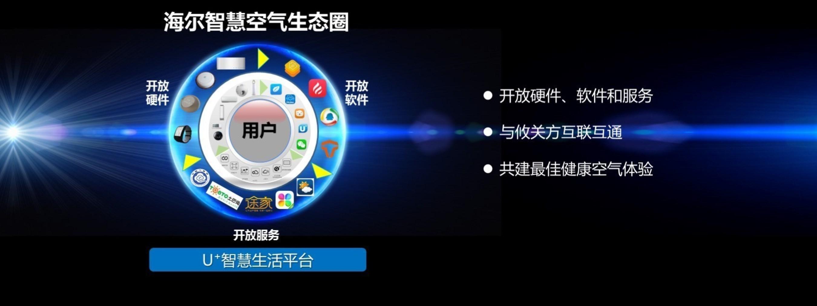 Les innovations techniques d'Haier la propulsent au premier plan des sociétés chinoises