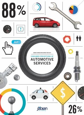 Consumer perceptions of automotive services