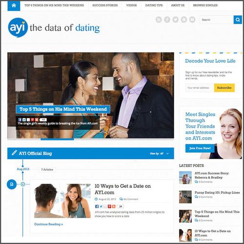 Ayi dating blog