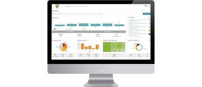 TRUSTe Assessment Manager Dashboard