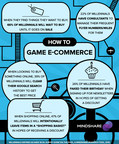 How millennials are gaming e-commerce