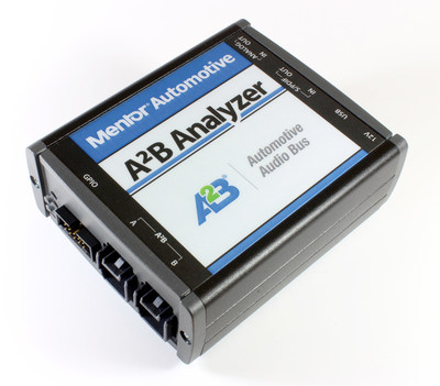 Mentor Automotive A2B Analyzer, the industry's first third-party platform supporting the Automotive Audio Bus (A2B) technology