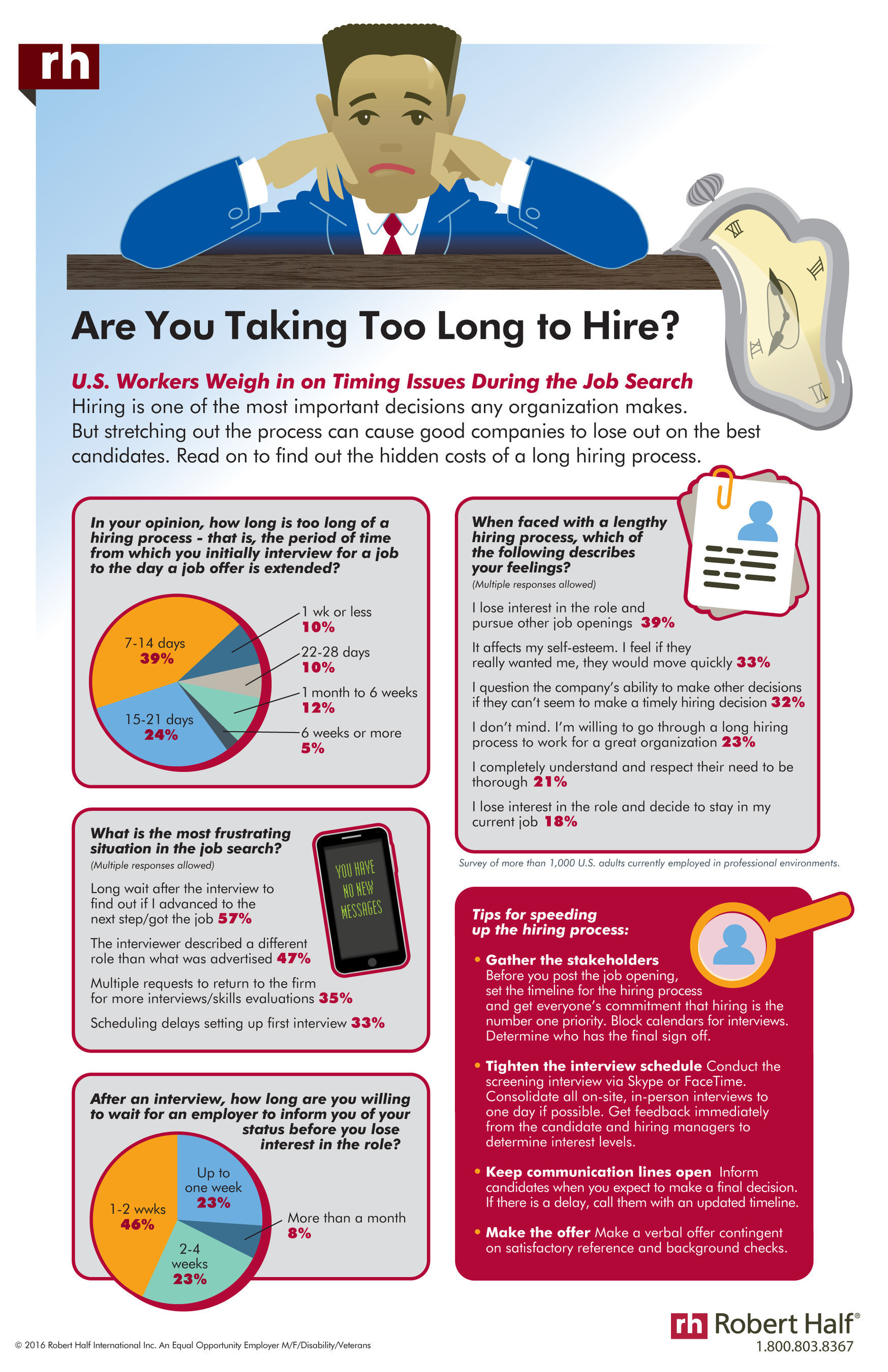 Are you taking too long to hire?