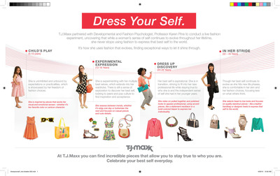 T.J.Maxx conducts a live fashion experiment to understand how women use fashion to express their best self throughout their lifetime. (PRNewsFoto/T.J.Maxx)