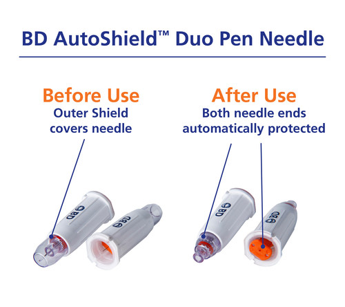 BD AutoShield(TM) Duo is the only pen needle with patented dual front and back-end shields for enhanced convenience and safety. (PRNewsFoto/Becton, Dickinson and Company)