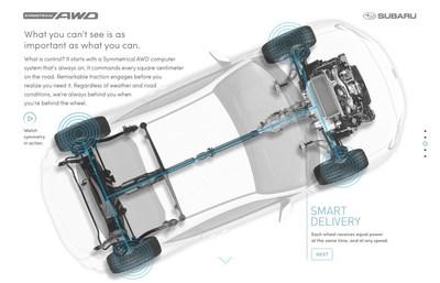 Mock-up of Subaru SE Asia Symmetrical All Wheel Drive campaign. Courtesy of Cibo.