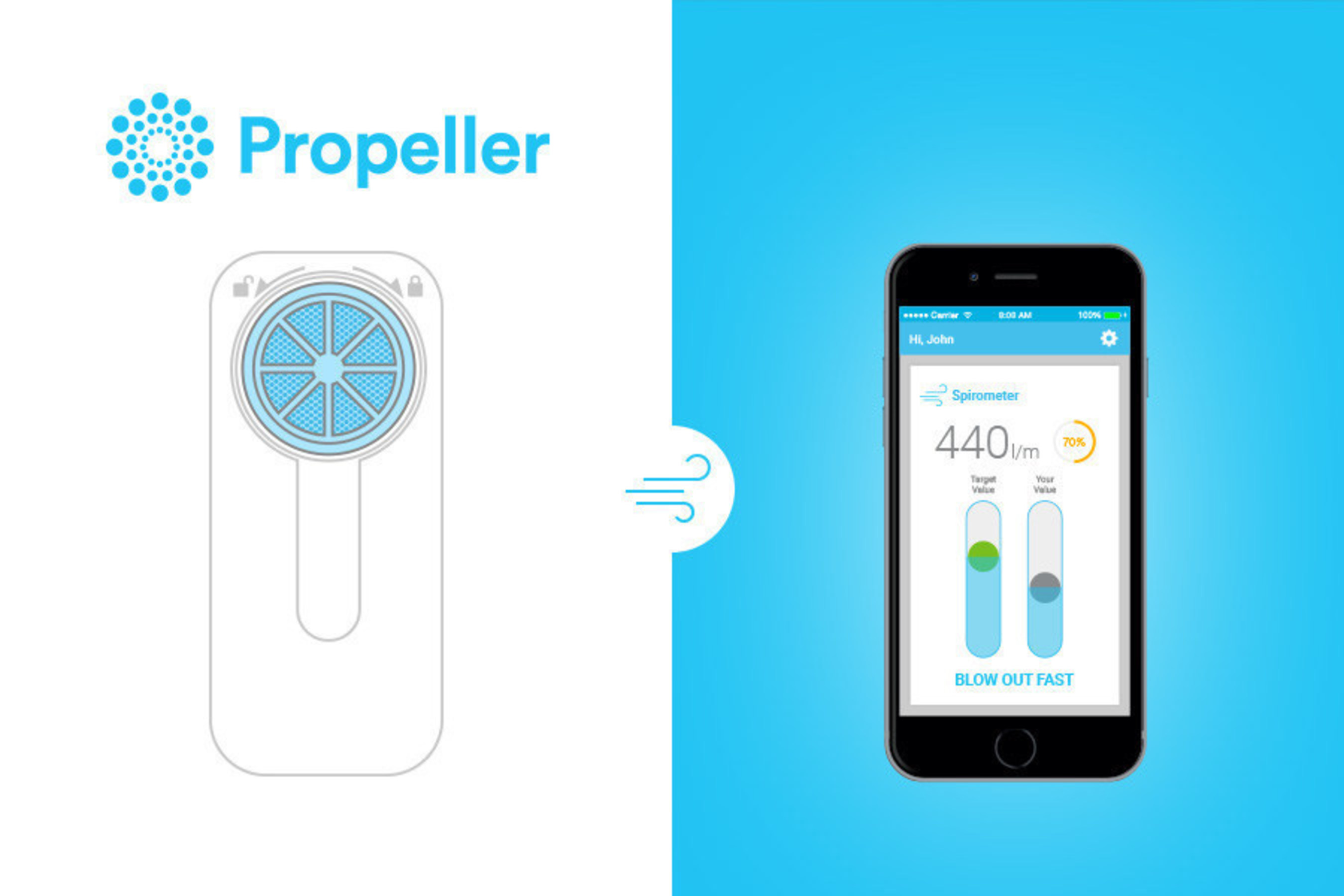 Propeller Health adds spirometry to extend digitally-guided therapy offering