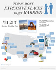 The top 25 most expensive places to get married in the US, from The Knot 2014 Real Weddings Study